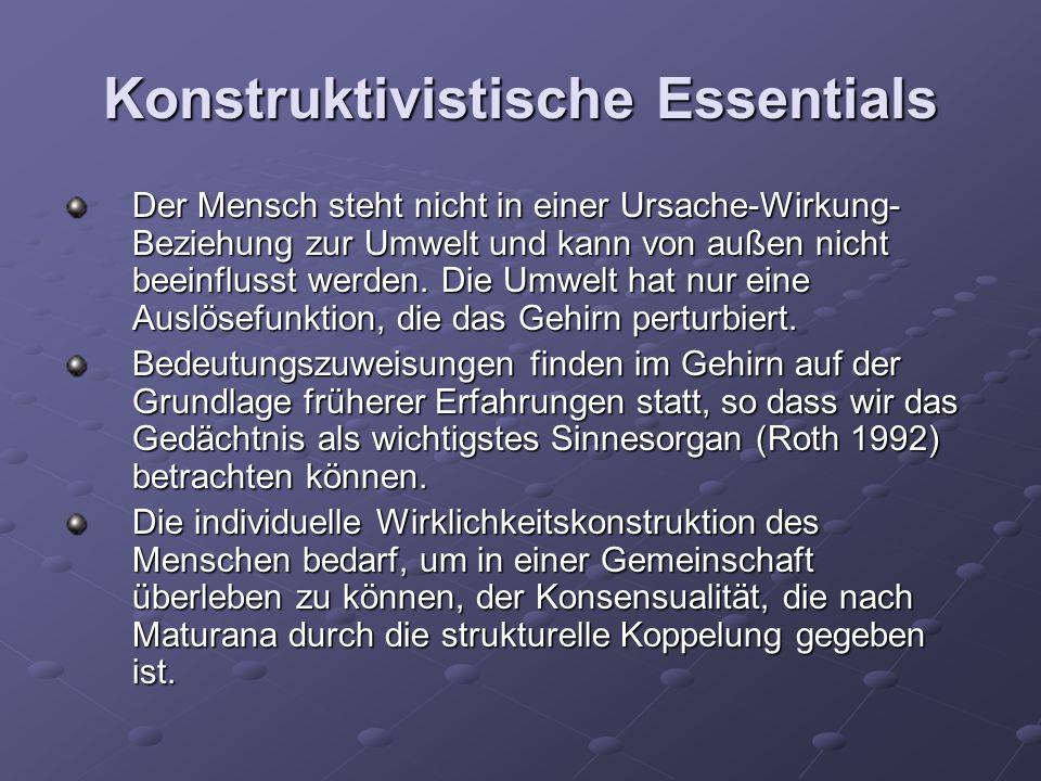 Konstruktivistische Essentials Der Mensch steht nicht in einer Ursache-Wirkung- Beziehung zur Umwelt und kann von außen nicht beeinflusst werden. Die