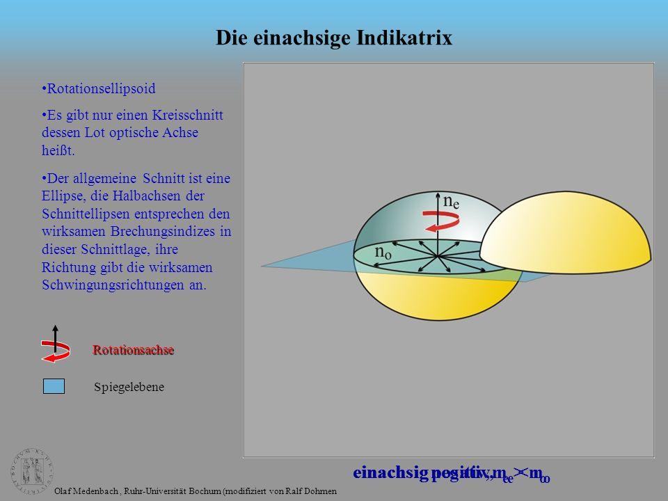 Olaf Medenbach, Ruhr-Universität Bochum (modifiziert von Ralf Dohmen Die einachsige Indikatrix Spiegelebene Rotationsellipsoid Es gibt nur einen Kreisschnitt dessen Lot optische Achse heißt.
