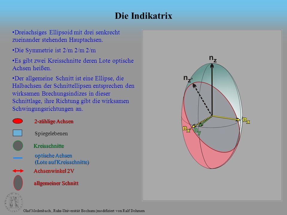 Olaf Medenbach, Ruhr-Universität Bochum (modifiziert von Ralf Dohmen Die Indikatrix Spiegelebenen 2-zählige Achsen optische Achsen (Lote auf Kreisschnitte) Achsenwinkel 2V Dreiachsiges Ellipsoid mit drei senkrecht zueinander stehenden Hauptachsen.