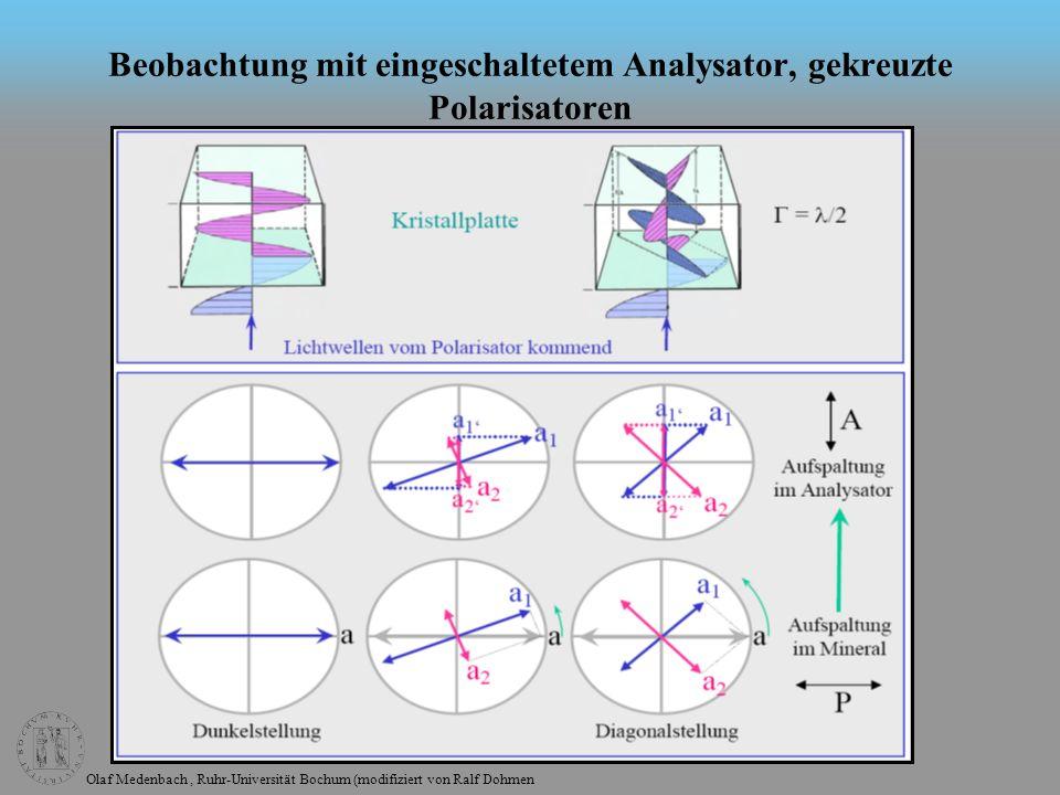 Olaf Medenbach, Ruhr-Universität Bochum (modifiziert von Ralf Dohmen Beobachtung mit eingeschaltetem Analysator, gekreuzte Polarisatoren