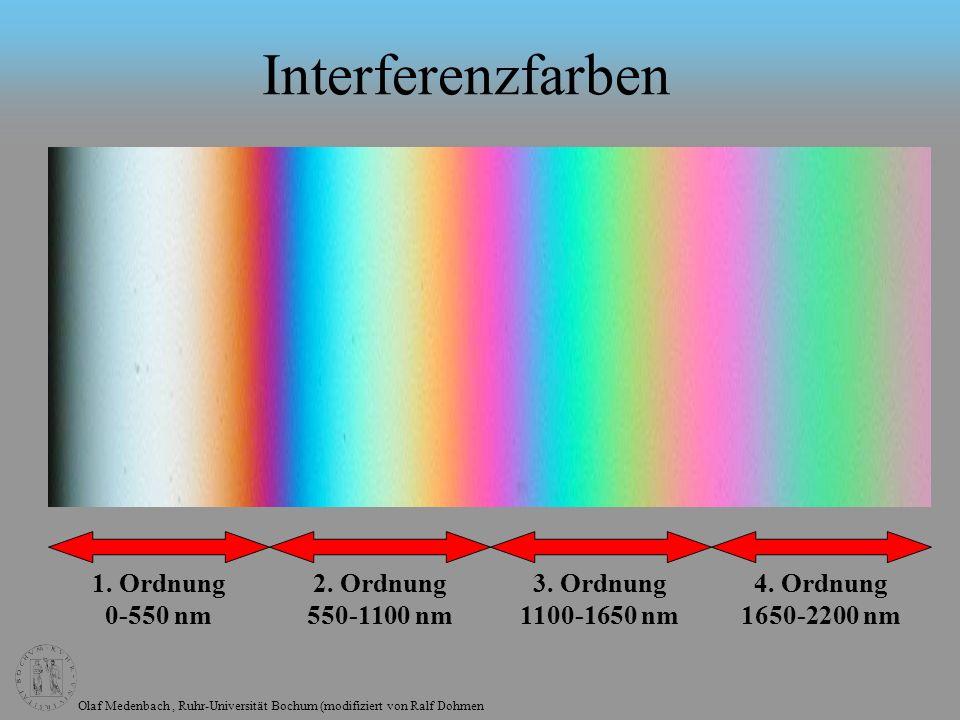 Olaf Medenbach, Ruhr-Universität Bochum (modifiziert von Ralf Dohmen Interferenzfarben 1.