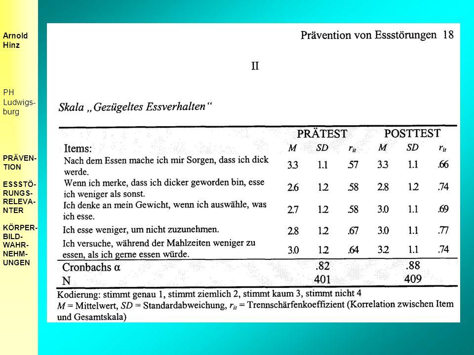 Arnold Hinz PH Ludwigs- burg PRÄVEN- TION ESSSTÖ- RUNGS- RELEVA- NTER KÖRPER- BILD- WAHR- NEHM- UNGEN