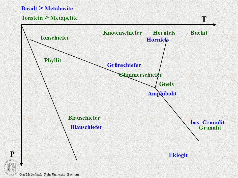 Olaf Medenbach, Ruhr-Universität Bochum T P Basalt > Metabasite Tonstein > Metapelite Tonschiefer Phyllit Glimmerschiefer Eklogit bas. Granulit Amphib