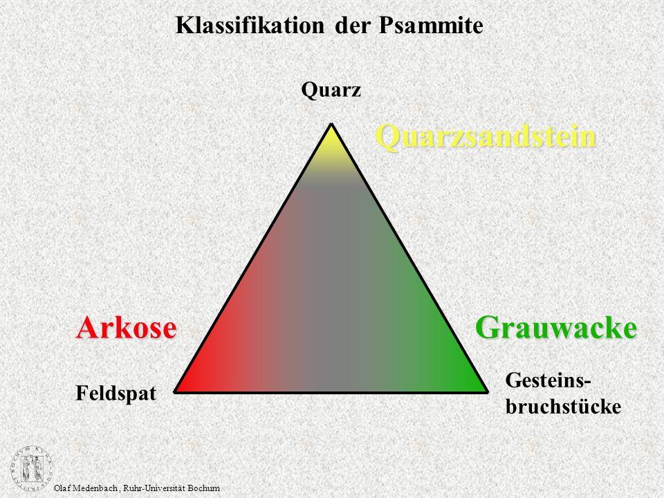 Olaf Medenbach, Ruhr-Universität Bochum Quarz Gesteins- bruchstücke Feldspat Quarzsandstein Arkose Grauwacke Klassifikation der Psammite