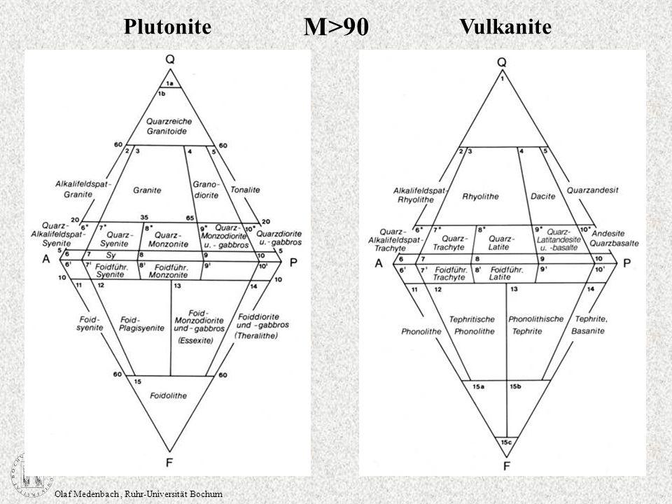 Olaf Medenbach, Ruhr-Universität Bochum Kristallinität holokristallin hypokristallin holohyalin