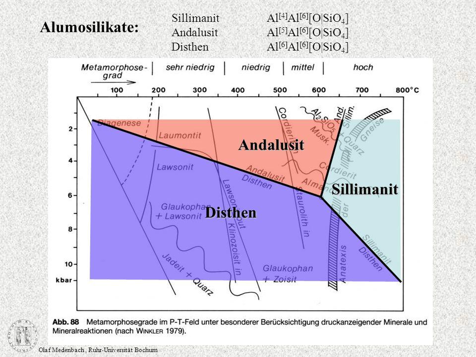 Olaf Medenbach, Ruhr-Universität Bochum T P Basalt > Metabasite Tonstein > Metapelite Tonschiefer Phyllit Glimmerschiefer Eklogit bas.