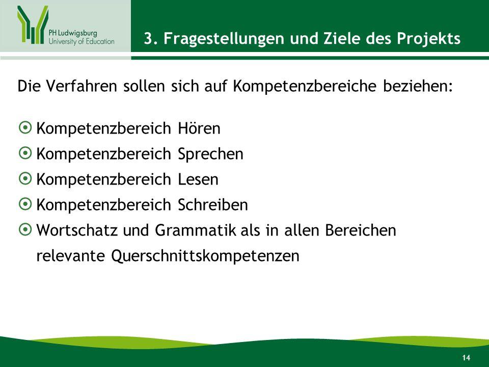 14 3. Fragestellungen und Ziele des Projekts Die Verfahren sollen sich auf Kompetenzbereiche beziehen: Kompetenzbereich Hören Kompetenzbereich Spreche