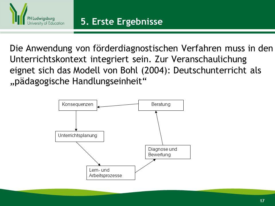 17 5. Erste Ergebnisse Die Anwendung von förderdiagnostischen Verfahren muss in den Unterrichtskontext integriert sein. Zur Veranschaulichung eignet s
