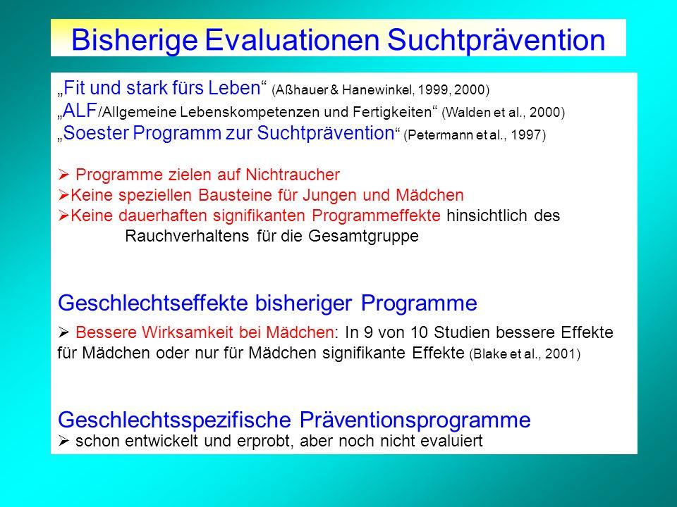 Bisherige Evaluationen Suchtprävention Fit und stark fürs Leben (Aßhauer & Hanewinkel, 1999, 2000) ALF /Allgemeine Lebenskompetenzen und Fertigkeiten
