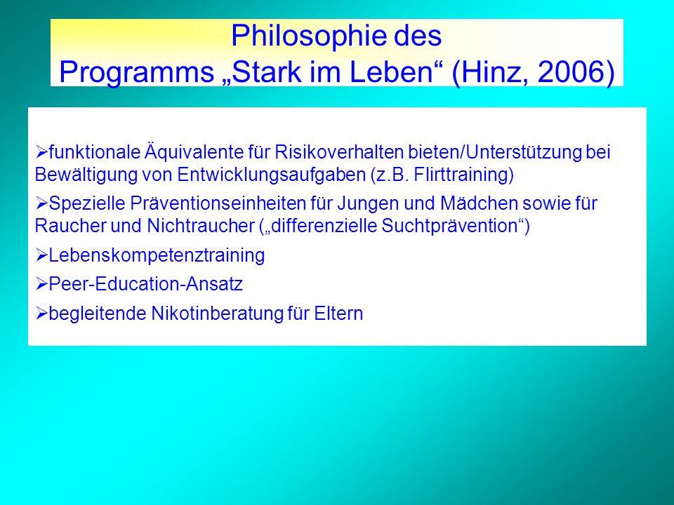 Philosophie des Programms Stark im Leben (Hinz, 2006) funktionale Äquivalente für Risikoverhalten bieten/Unterstützung bei Bewältigung von Entwicklungsaufgaben (z.B.