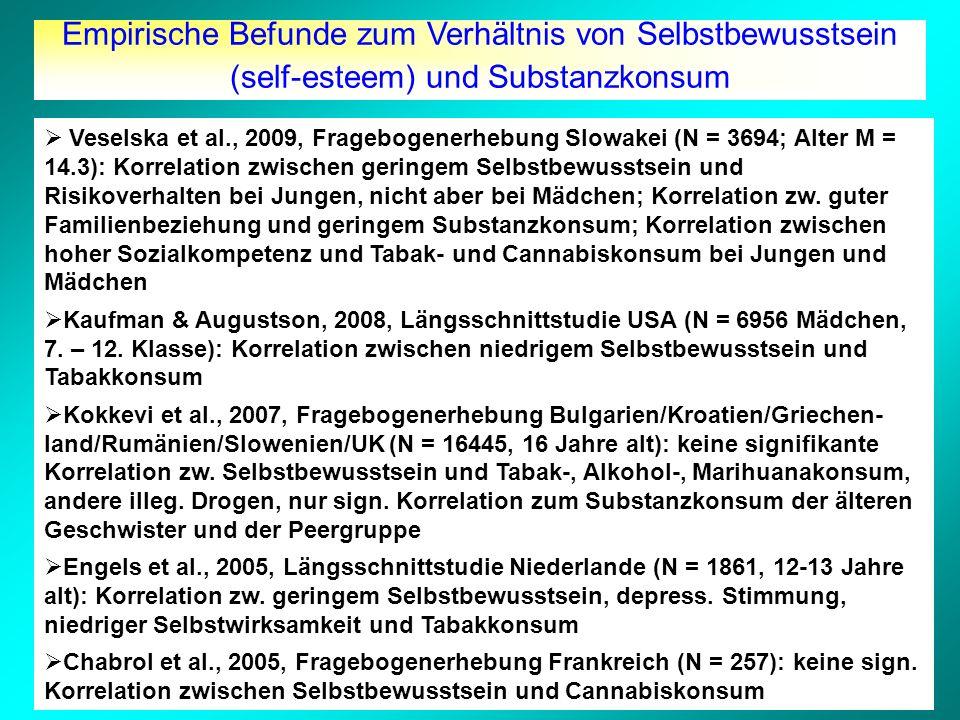 Empirische Befunde zum Verhältnis von Selbstbewusstsein (self-esteem) und Substanzkonsum Veselska et al., 2009, Fragebogenerhebung Slowakei (N = 3694; Alter M = 14.3): Korrelation zwischen geringem Selbstbewusstsein und Risikoverhalten bei Jungen, nicht aber bei Mädchen; Korrelation zw.