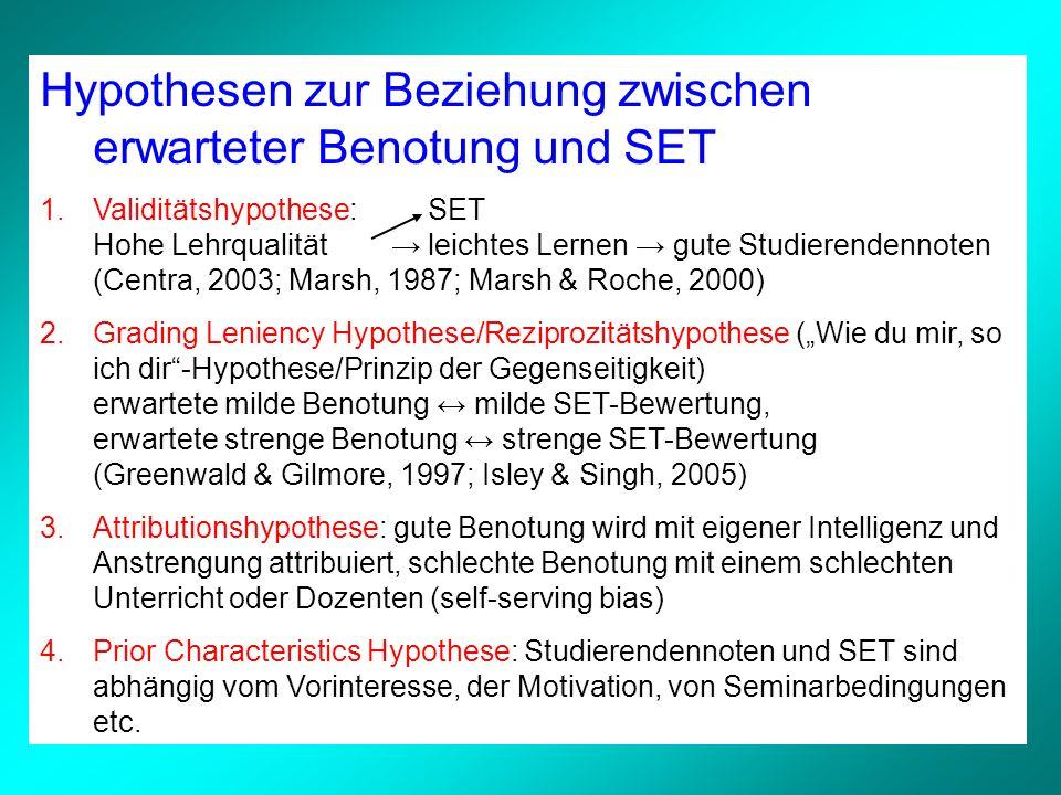 Hypothesen zur Beziehung zwischen erwarteter Benotung und SET 1.Validitätshypothese: SET Hohe Lehrqualität leichtes Lernen gute Studierendennoten (Centra, 2003; Marsh, 1987; Marsh & Roche, 2000) 2.Grading Leniency Hypothese/Reziprozitätshypothese (Wie du mir, so ich dir-Hypothese/Prinzip der Gegenseitigkeit) erwartete milde Benotung milde SET-Bewertung, erwartete strenge Benotung strenge SET-Bewertung (Greenwald & Gilmore, 1997; Isley & Singh, 2005) 3.Attributionshypothese: gute Benotung wird mit eigener Intelligenz und Anstrengung attribuiert, schlechte Benotung mit einem schlechten Unterricht oder Dozenten (self-serving bias) 4.Prior Characteristics Hypothese: Studierendennoten und SET sind abhängig vom Vorinteresse, der Motivation, von Seminarbedingungen etc.