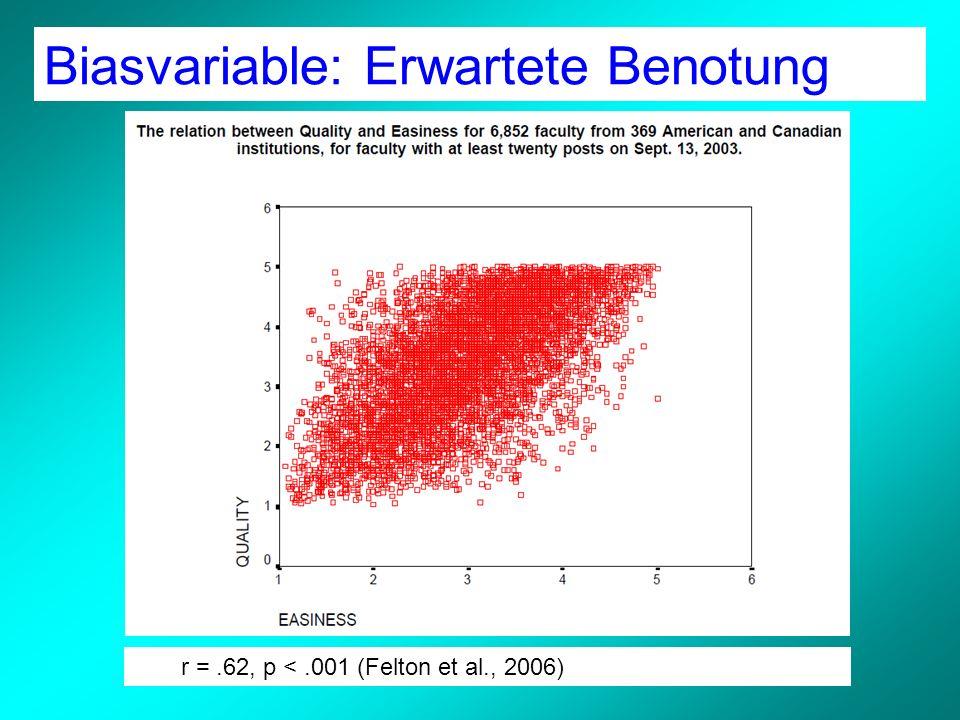 Biasvariable: Erwartete Benotung r =.62, p <.001 (Felton et al., 2006)