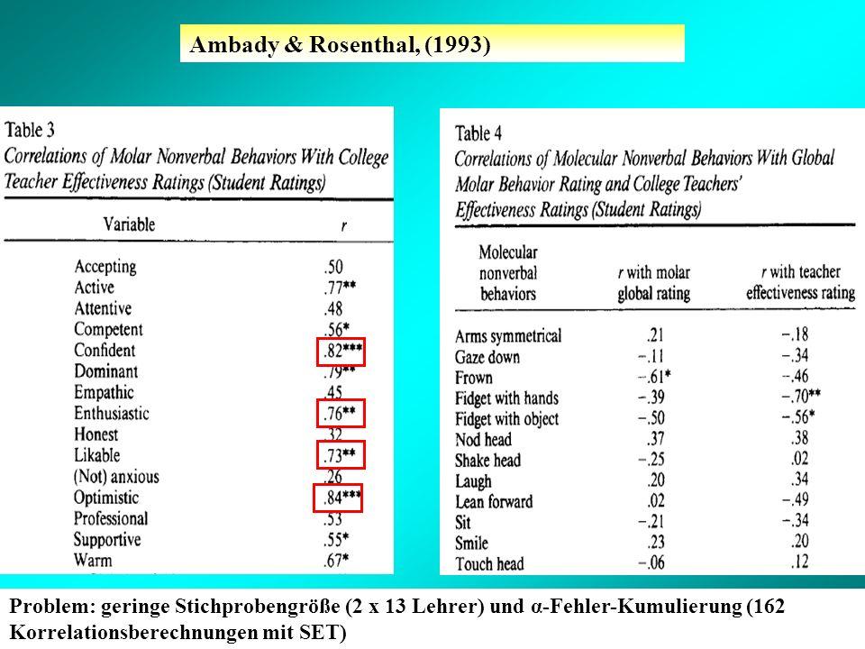 Ambady & Rosenthal, (1993) Problem: geringe Stichprobengröße (2 x 13 Lehrer) und α-Fehler-Kumulierung (162 Korrelationsberechnungen mit SET)