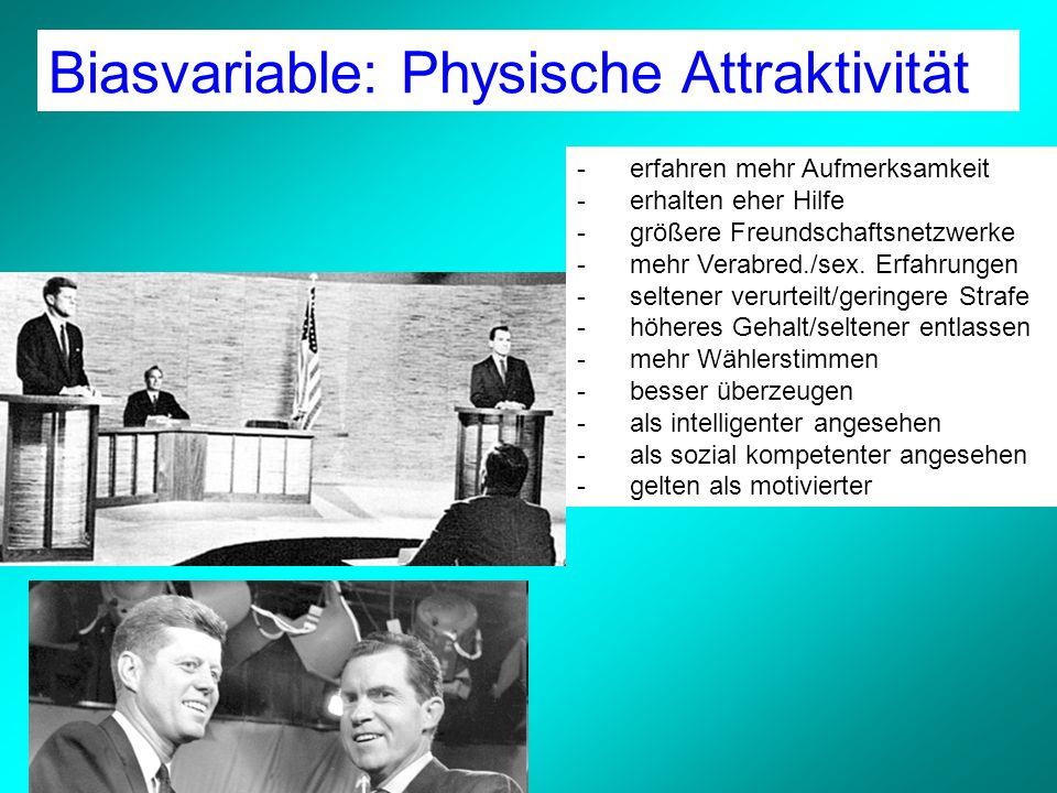 Biasvariable: Physische Attraktivität -erfahren mehr Aufmerksamkeit -erhalten eher Hilfe -größere Freundschaftsnetzwerke -mehr Verabred./sex.