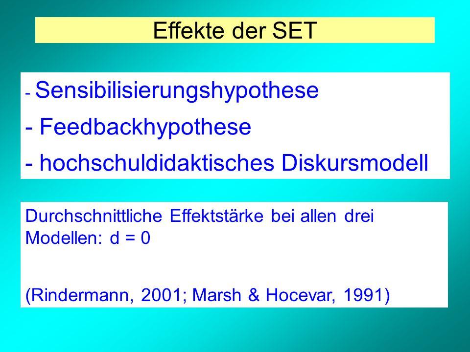 Effekte der SET - Sensibilisierungshypothese - Feedbackhypothese - hochschuldidaktisches Diskursmodell Durchschnittliche Effektstärke bei allen drei Modellen: d = 0 (Rindermann, 2001; Marsh & Hocevar, 1991)