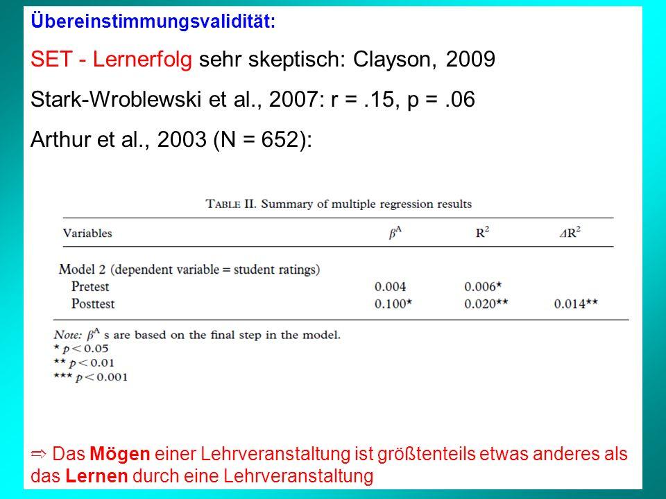Übereinstimmungsvalidität: SET - Lernerfolg sehr skeptisch: Clayson, 2009 Stark-Wroblewski et al., 2007: r =.15, p =.06 Arthur et al., 2003 (N = 652): Das Mögen einer Lehrveranstaltung ist größtenteils etwas anderes als das Lernen durch eine Lehrveranstaltung