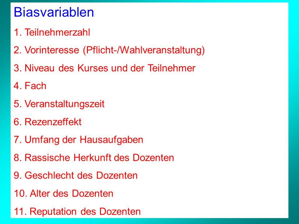 Biasvariablen 1. Teilnehmerzahl 2. Vorinteresse (Pflicht-/Wahlveranstaltung) 3.