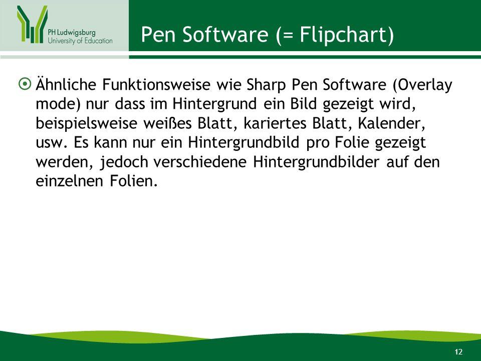 12 Pen Software (= Flipchart) Ähnliche Funktionsweise wie Sharp Pen Software (Overlay mode) nur dass im Hintergrund ein Bild gezeigt wird, beispielswe