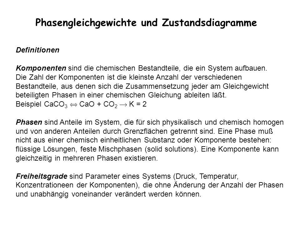 Phasengleichgewichte und Zustandsdiagramme Definitionen Komponenten sind die chemischen Bestandteile, die ein System aufbauen. Die Zahl der Komponente