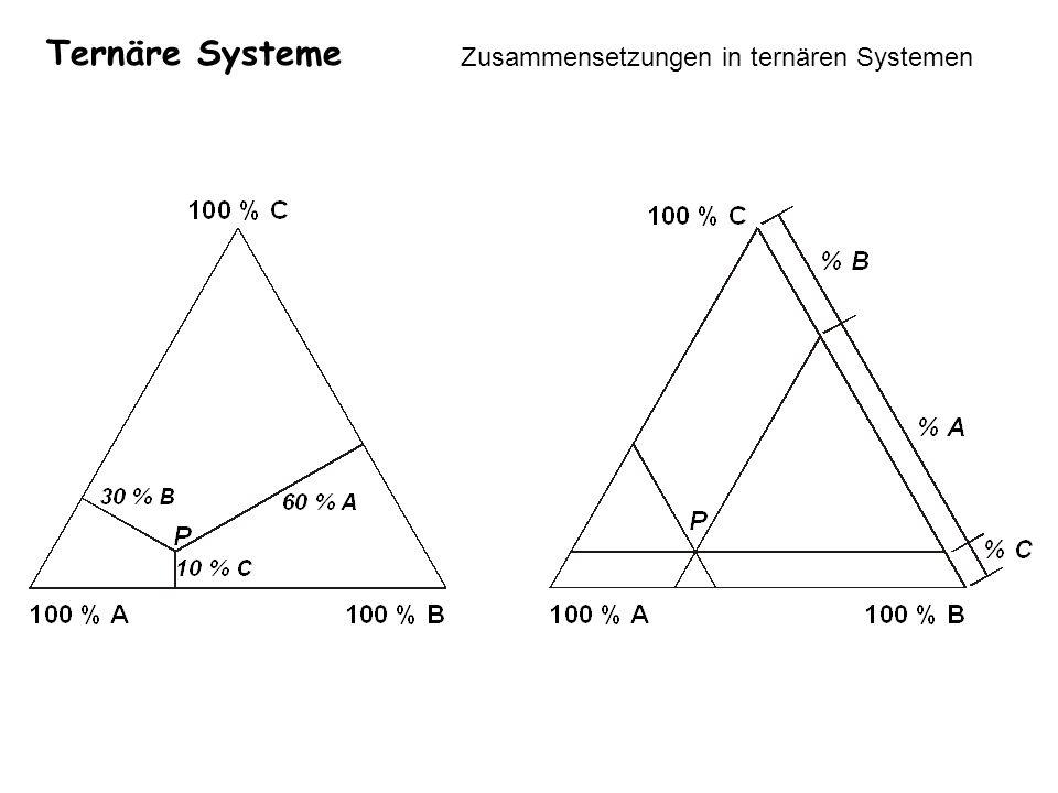Ternäre Systeme Zusammensetzungen in ternären Systemen
