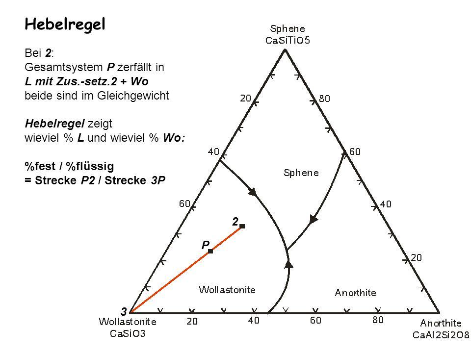 Hebelregel P 3 2 Bei 2: Gesamtsystem P zerfällt in L mit Zus.-setz.2 + Wo beide sind im Gleichgewicht Hebelregel zeigt wieviel % L und wieviel % Wo: %