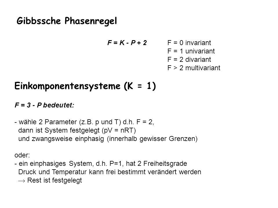Gibbssche Phasenregel F = K - P + 2F = 0 invariant F = 1 univariant F = 2 divariant F > 2 multivariant Einkomponentensysteme (K = 1) F = 3 - P bedeute