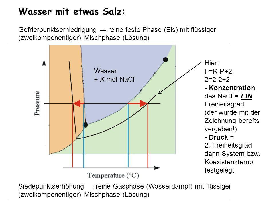 Wasser mit etwas Salz: Gefrierpunktserniedrigung reine feste Phase (Eis) mit flüssiger (zweikomponentiger) Mischphase (Lösung) Siedepunktserhöhung rei