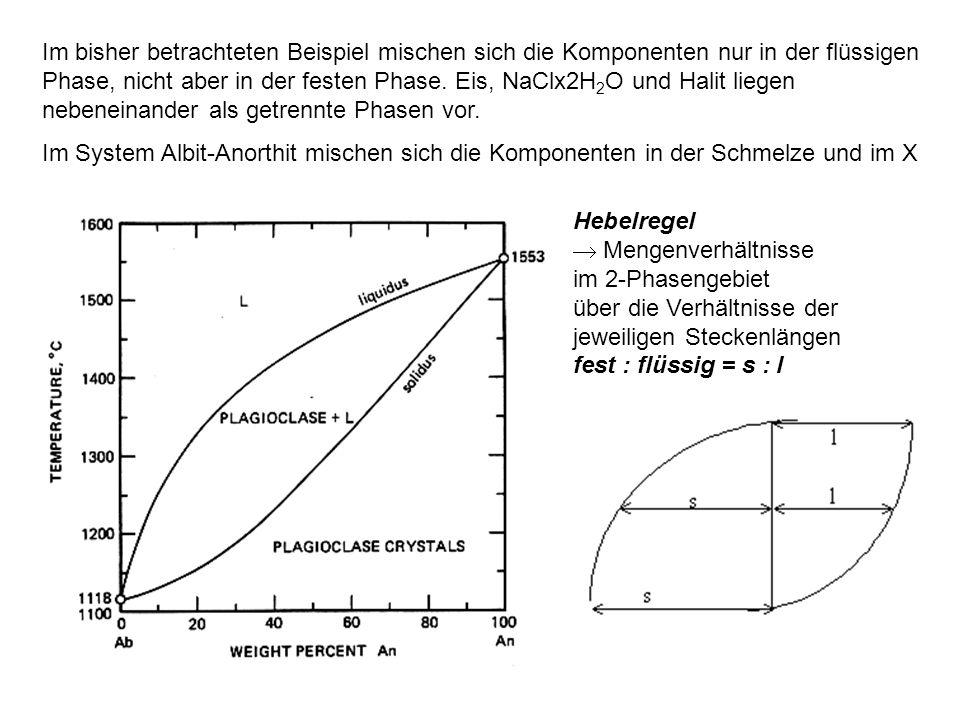 Im bisher betrachteten Beispiel mischen sich die Komponenten nur in der flüssigen Phase, nicht aber in der festen Phase. Eis, NaClx2H 2 O und Halit li