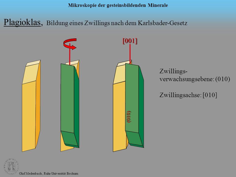 Olaf Medenbach, Ruhr-Universität Bochum Mikroskopie der gesteinsbildenden Minerale (010)[001] Zwillings- verwachsungsebene: (010) Zwillingsachse: [010