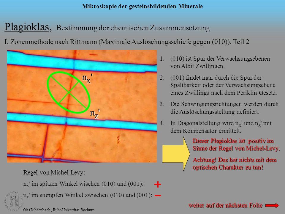 Olaf Medenbach, Ruhr-Universität Bochum Mikroskopie der gesteinsbildenden Minerale Periklin Zwilling SpaltrissespitzerWinkelstumpferWinkel (010) (001)
