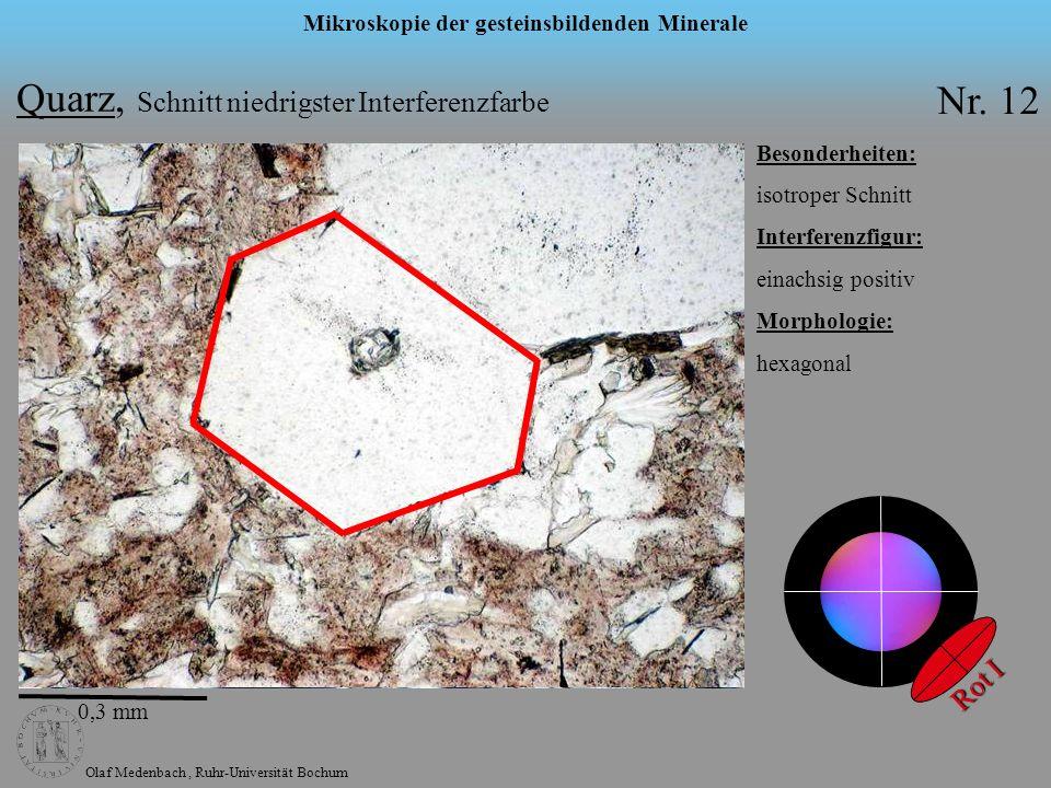 Olaf Medenbach, Ruhr-Universität Bochum Mikroskopie der gesteinsbildenden Minerale Besonderheiten: isotroper Schnitt Interferenzfigur: einachsig posit