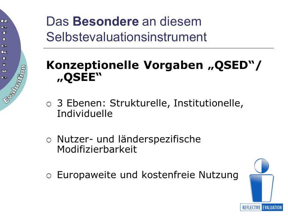 Das Besondere an diesem Selbstevaluationsinstrument Konzeptionelle Vorgaben QSED/ QSEE 3 Ebenen: Strukturelle, Institutionelle, Individuelle Nutzer- und länderspezifische Modifizierbarkeit Europaweite und kostenfreie Nutzung