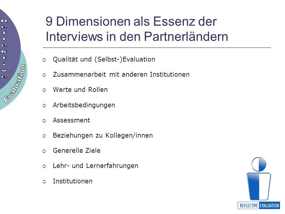 9 Dimensionen als Essenz der Interviews in den Partnerländern Qualität und (Selbst-)Evaluation Zusammenarbeit mit anderen Institutionen Werte und Rollen Arbeitsbedingungen Assessment Beziehungen zu Kollegen/innen Generelle Ziele Lehr- und Lernerfahrungen Institutionen