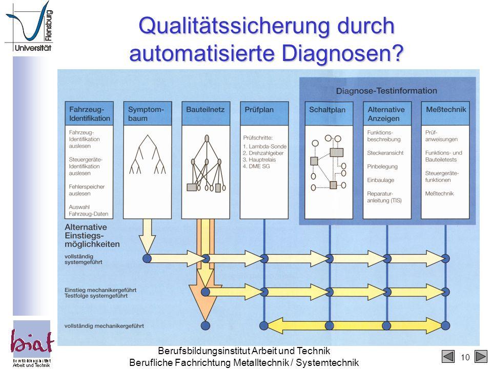 10 Berufsbildungsinstitut Arbeit und Technik Berufliche Fachrichtung Metalltechnik / Systemtechnik Qualitätssicherung durch automatisierte Diagnosen?