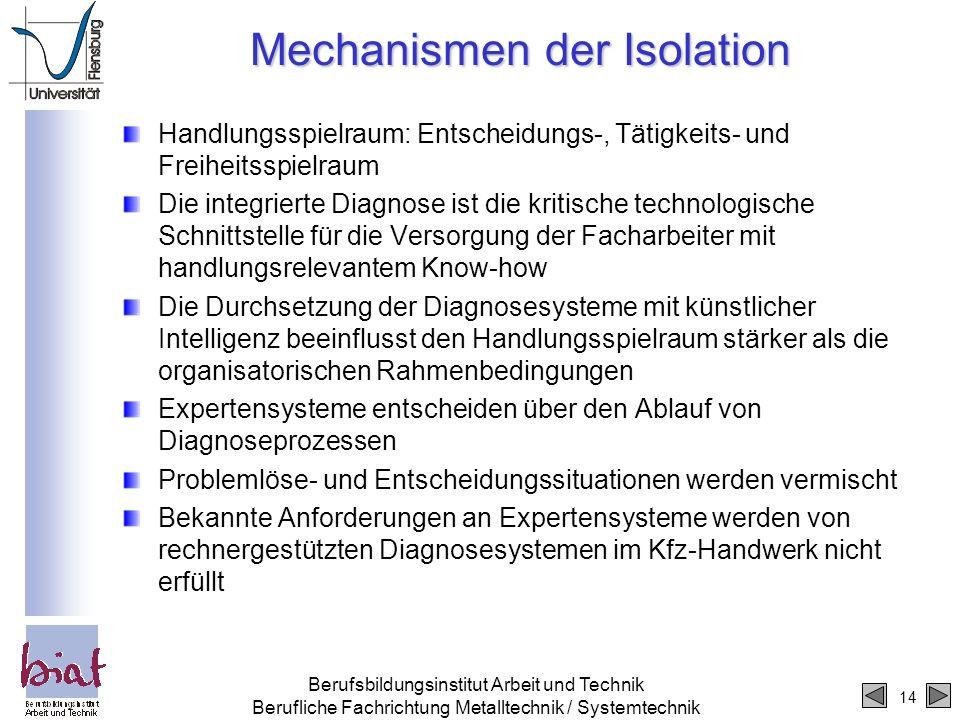 14 Berufsbildungsinstitut Arbeit und Technik Berufliche Fachrichtung Metalltechnik / Systemtechnik Mechanismen der Isolation Handlungsspielraum: Entsc