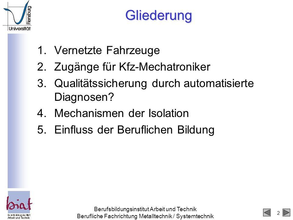 2 Berufsbildungsinstitut Arbeit und Technik Berufliche Fachrichtung Metalltechnik / Systemtechnik Gliederung 1.Vernetzte Fahrzeuge 2.Zugänge für Kfz-M