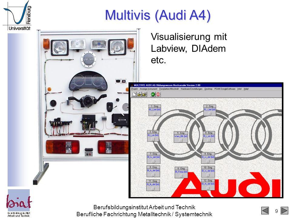 9 Berufsbildungsinstitut Arbeit und Technik Berufliche Fachrichtung Metalltechnik / Systemtechnik Multivis (Audi A4) Visualisierung mit Labview, DIAde