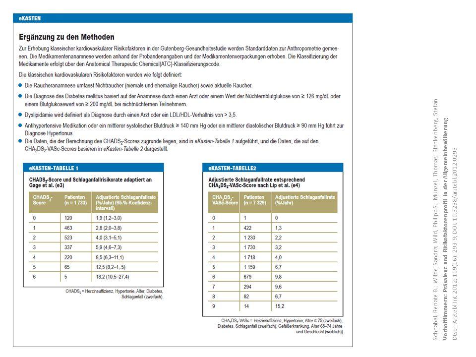 Schnabel, Renate B.; Wilde, Sandra; Wild, Philipp S.; Munzel, Thomas; Blankenberg, Stefan Vorhofflimmern: Prävalenz und Risikofaktorenprofil in der Allgemeinbevölkerung Dtsch Arztebl Int 2012; 109(16): 293-9; DOI: 10.3238/arztebl.2012.0293