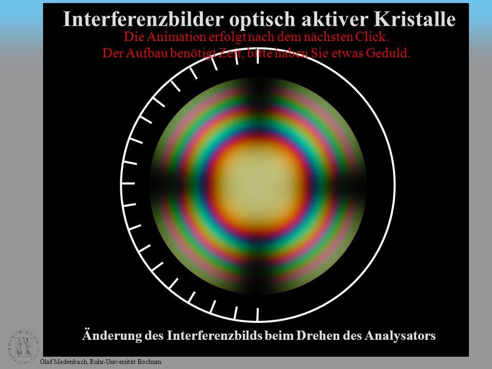 Olaf Medenbach, Ruhr-Universität Bochum Interferenzbilder optisch aktiver Kristalle Änderung des Interferenzbilds beim Drehen des Analysators Die Anim