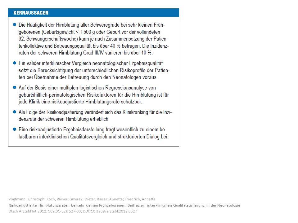 Vogtmann, Christoph; Koch, Rainer; Gmyrek, Dieter; Kaiser, Annette; Friedrich, Annette Risikoadjustierte Hirnblutungsraten bei sehr kleinen Frühgeborenen: Beitrag zur interklinischen Qualitätssicherung in der Neonatologie Dtsch Arztebl Int 2012; 109(31-32): 527-33; DOI: 10.3238/arztebl.2012.0527