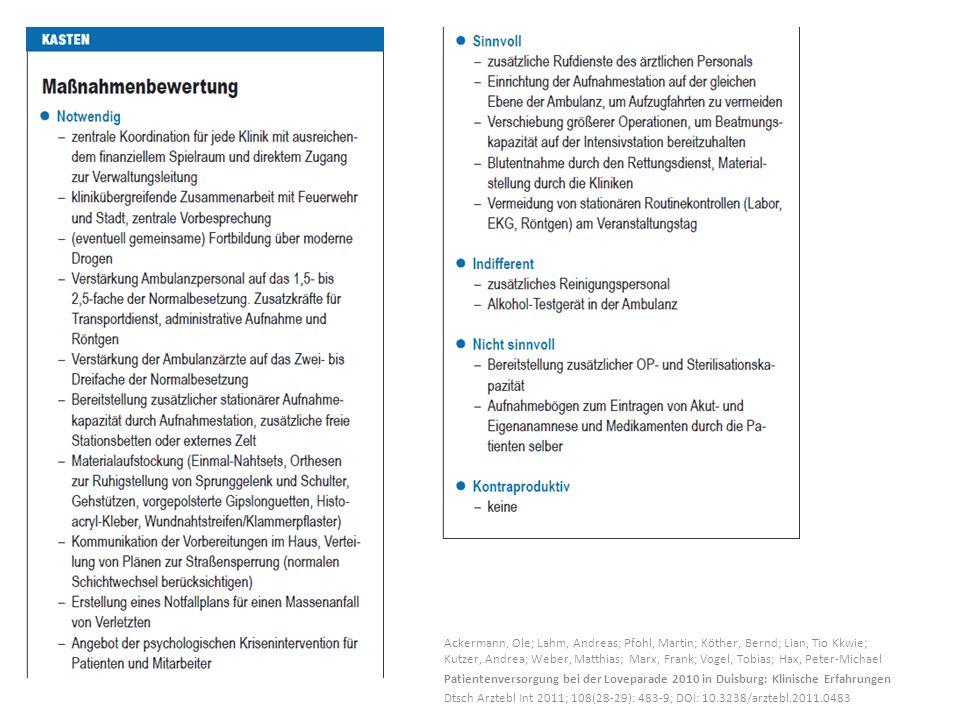 Ackermann, Ole; Lahm, Andreas; Pfohl, Martin; Köther, Bernd; Lian, Tio Kkwie; Kutzer, Andrea; Weber, Matthias; Marx, Frank; Vogel, Tobias; Hax, Peter-Michael Patientenversorgung bei der Loveparade 2010 in Duisburg: Klinische Erfahrungen Dtsch Arztebl Int 2011; 108(28-29): 483-9; DOI: 10.3238/arztebl.2011.0483