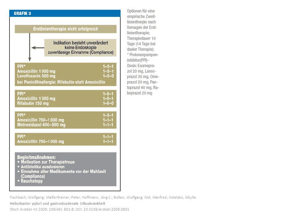 Fischbach, Wolfgang; Malfertheiner, Peter; Hoffmann, Jörg C.; Bolten, Wolfgang; Kist, Manfred; Koletzko, Sibylle Helicobacter pylori und gastroduodena