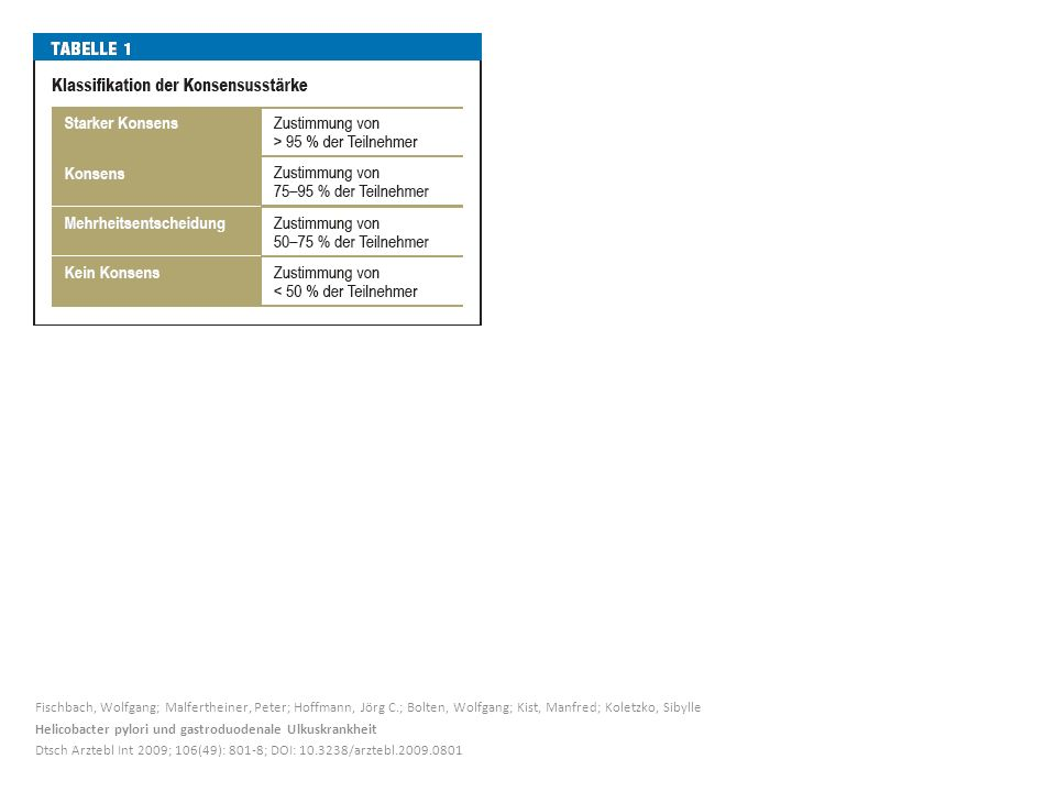 Fischbach, Wolfgang; Malfertheiner, Peter; Hoffmann, Jörg C.; Bolten, Wolfgang; Kist, Manfred; Koletzko, Sibylle Helicobacter pylori und gastroduodenale Ulkuskrankheit Dtsch Arztebl Int 2009; 106(49): 801-8; DOI: 10.3238/arztebl.2009.0801