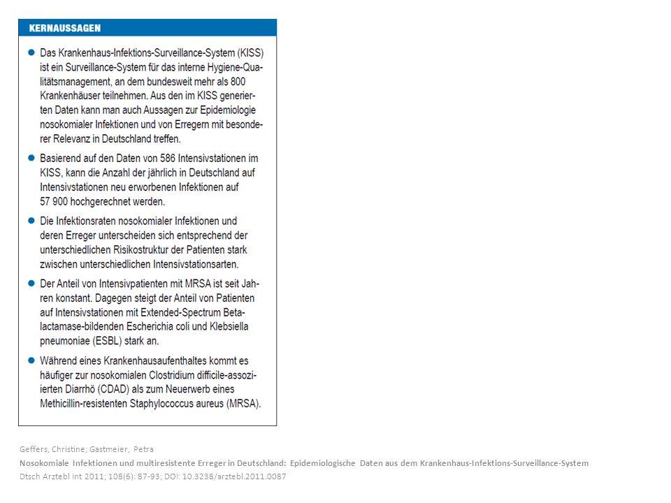 Geffers, Christine; Gastmeier, Petra Nosokomiale Infektionen und multiresistente Erreger in Deutschland: Epidemiologische Daten aus dem Krankenhaus-Infektions-Surveillance-System Dtsch Arztebl Int 2011; 108(6): 87-93; DOI: 10.3238/arztebl.2011.0087