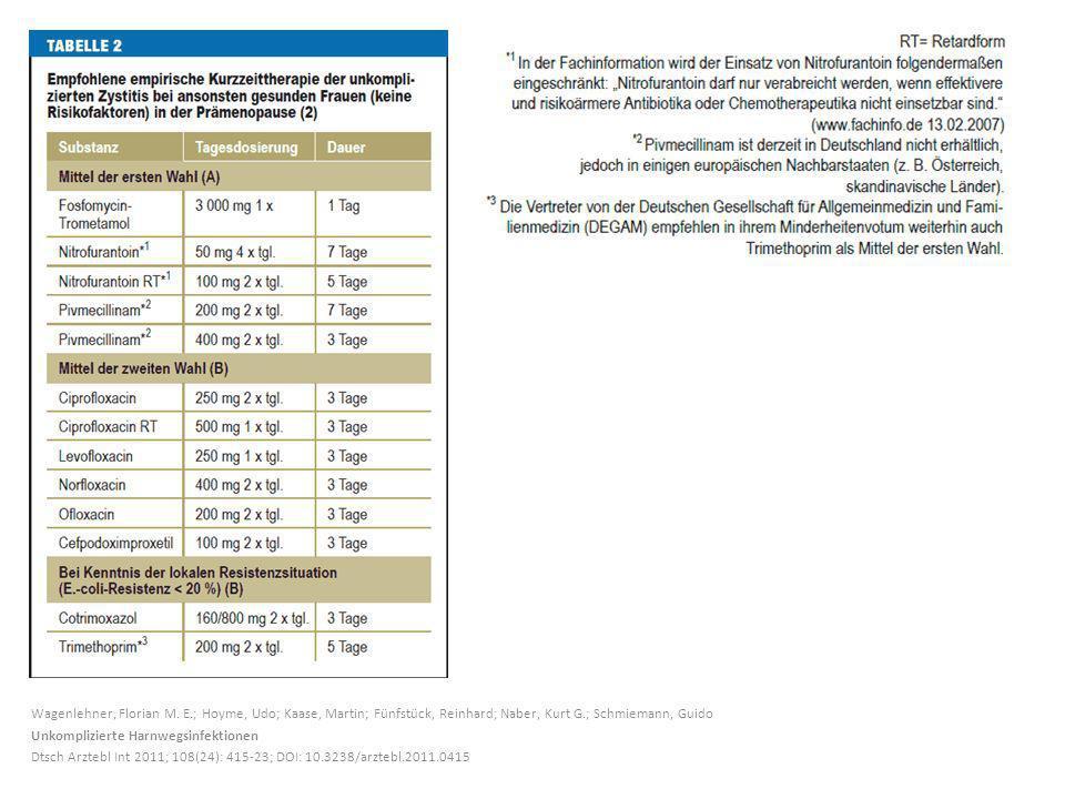 Wagenlehner, Florian M. E.; Hoyme, Udo; Kaase, Martin; Fünfstück, Reinhard; Naber, Kurt G.; Schmiemann, Guido Unkomplizierte Harnwegsinfektionen Dtsch