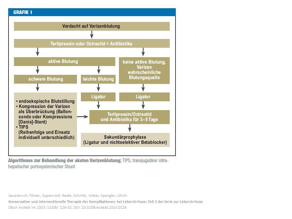 Sauerbruch, Tilman; Appenrodt, Beate; Schmitz, Volker; Spengler, Ulrich Konservative und interventionelle Therapie der Komplikationen bei Leberzirrhos