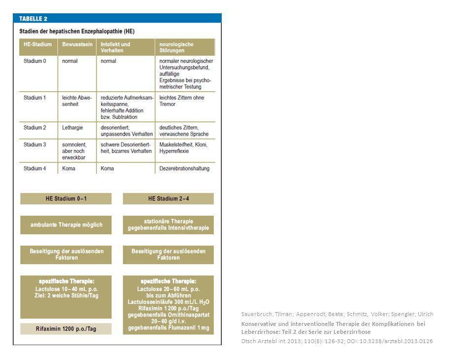 Sauerbruch, Tilman; Appenrodt, Beate; Schmitz, Volker; Spengler, Ulrich Konservative und interventionelle Therapie der Komplikationen bei Leberzirrhose: Teil 2 der Serie zur Leberzirrhose Dtsch Arztebl Int 2013; 110(8): 126-32; DOI: 10.3238/arztebl.2013.0126