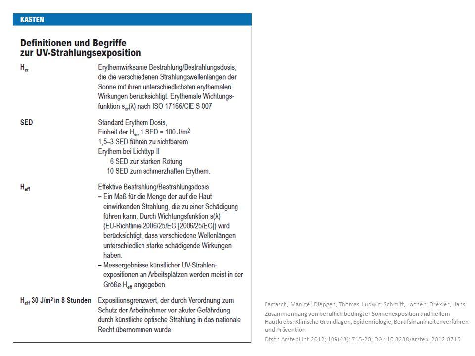 Fartasch, Manigé; Diepgen, Thomas Ludwig; Schmitt, Jochen; Drexler, Hans Zusammenhang von beruflich bedingter Sonnenexposition und hellem Hautkrebs: K
