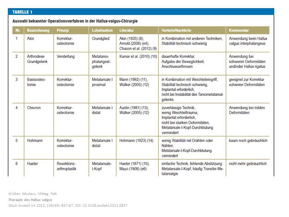 Wülker, Nikolaus; Mittag, Falk Therapie des Hallux valgus Dtsch Arztebl Int 2012; 109(49): 857-67; DOI: 10.3238/arztebl.2012.0857